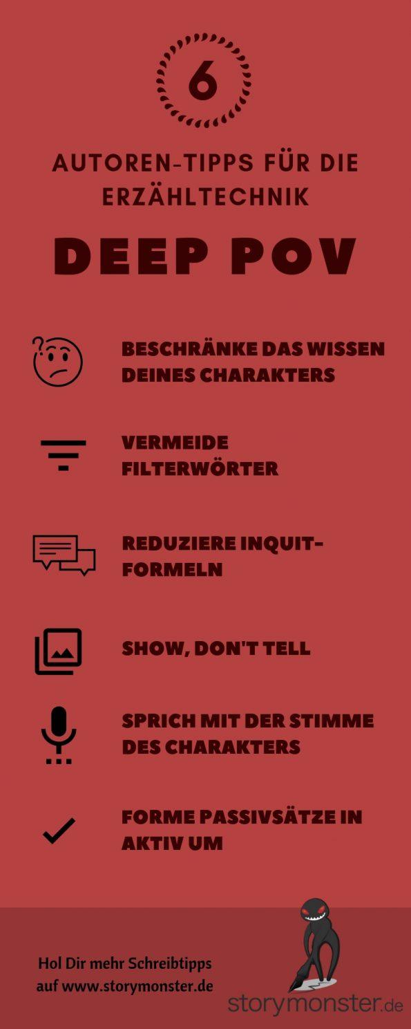 Infografik Deep POV Tipps Beispiele Blog